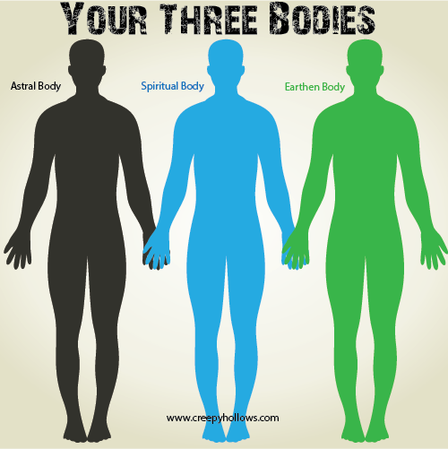 Three 3 Bodies
